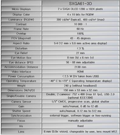 Spécifications casque VR SXGA61-3D