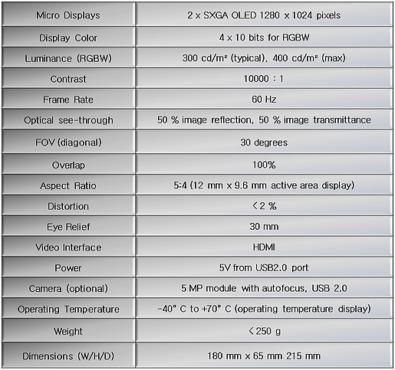 Tableau de spécifications de HMD ARS.30 de Trivisio